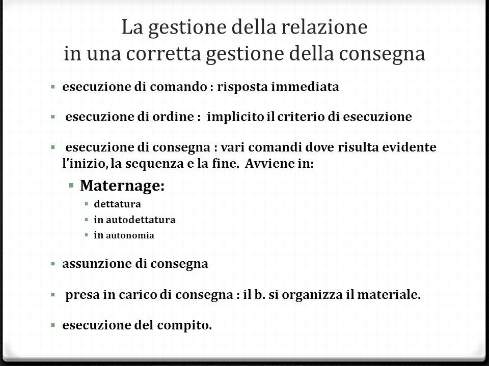 La gestione della relazione in una corretta gestione della consegna  esecuzione di comando : risposta immediata  esecuzione di ordine : implicito il