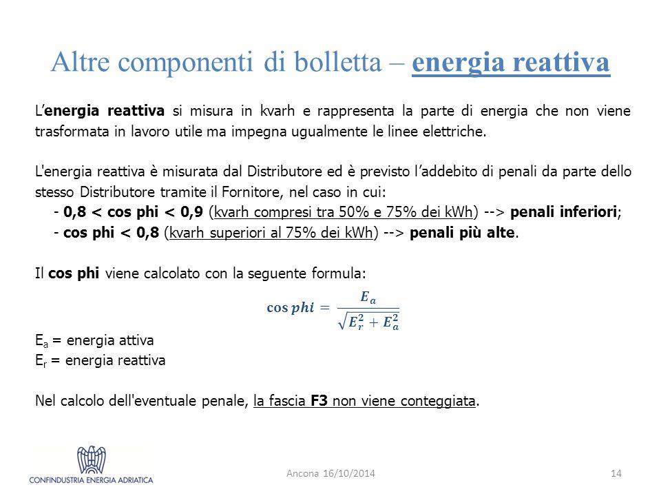 Altre componenti di bolletta – energia reattiva Ancona 16/10/201414