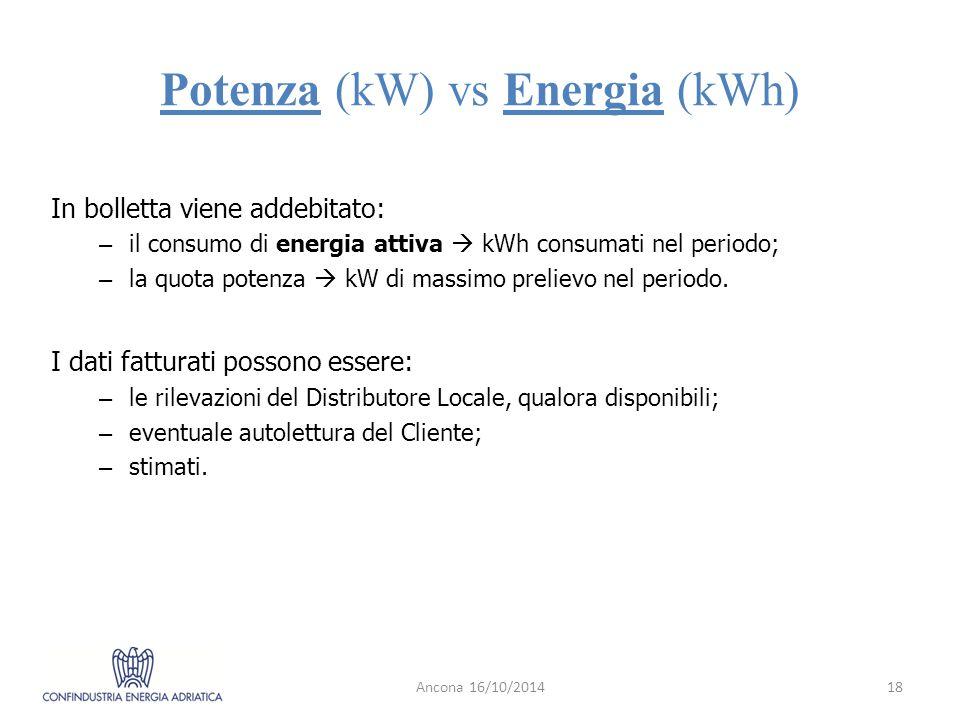 Potenza (kW) vs Energia (kWh) In bolletta viene addebitato: – il consumo di energia attiva  kWh consumati nel periodo; – la quota potenza  kW di massimo prelievo nel periodo.