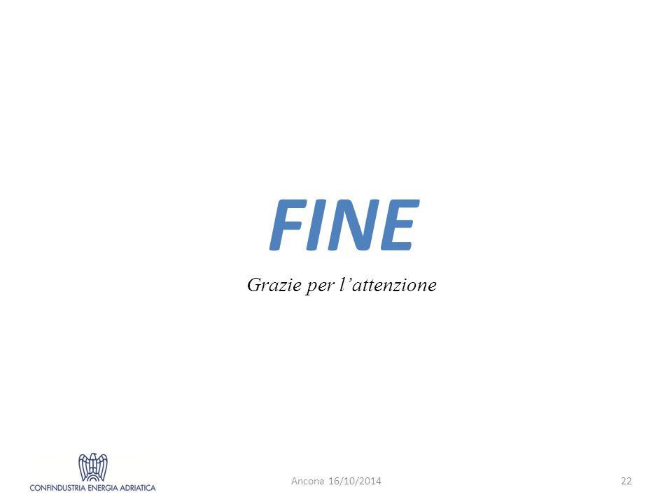 Ancona 16/10/201422 FINE Grazie per l'attenzione