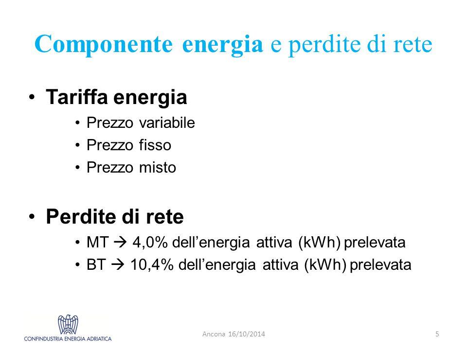 Componente energia e perdite di rete Tariffa energia Prezzo variabile Prezzo fisso Prezzo misto Perdite di rete MT  4,0% dell'energia attiva (kWh) prelevata BT  10,4% dell'energia attiva (kWh) prelevata Ancona 16/10/20145