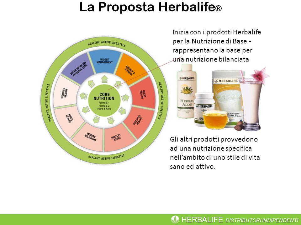 HERBALIFE DISTRIBUTORI INDIPENDENTI La Proposta Herbalife ® Inizia con i prodotti Herbalife per la Nutrizione di Base - rappresentano la base per una nutrizione bilanciata Gli altri prodotti provvedono ad una nutrizione specifica nell'ambito di uno stile di vita sano ed attivo.