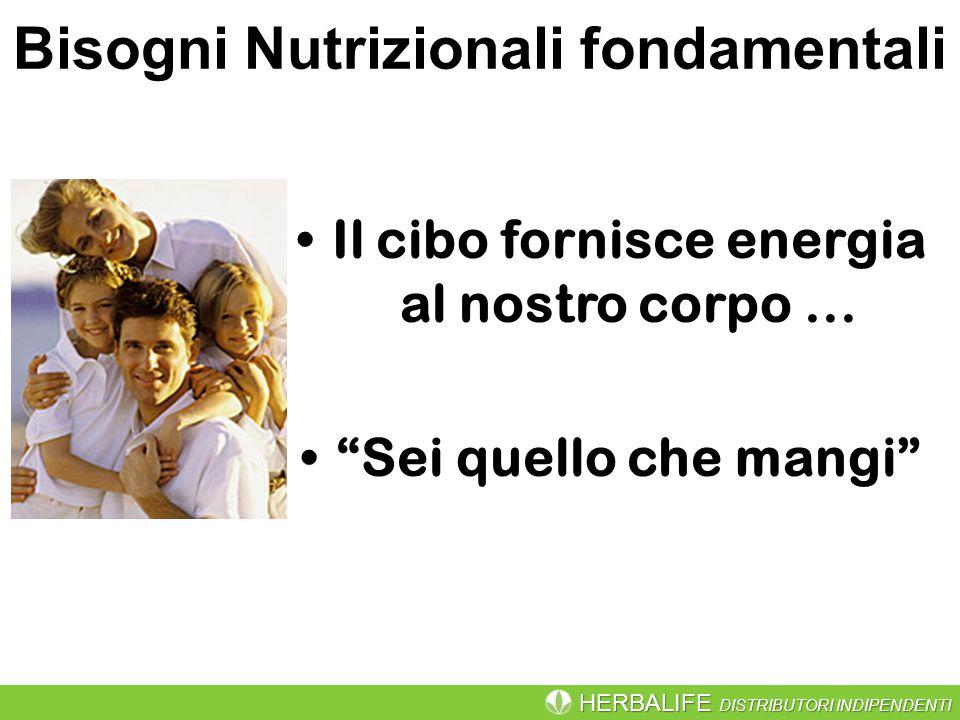 HERBALIFE DISTRIBUTORI INDIPENDENTI Bisogni Nutrizionali fondamentali Il cibo fornisce energia al nostro corpo...