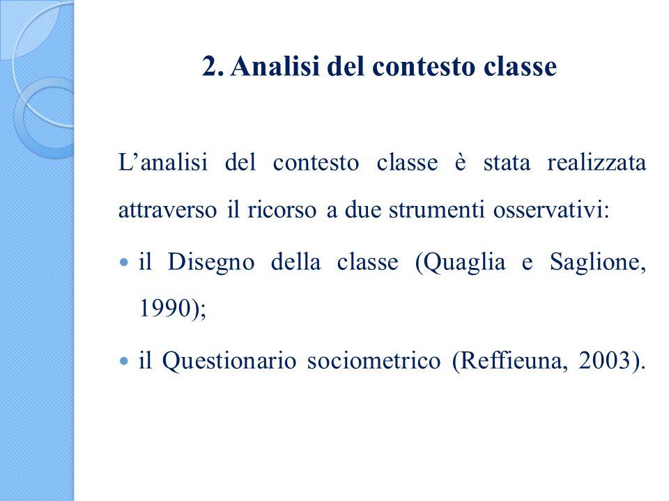 2. Analisi del contesto classe L'analisi del contesto classe è stata realizzata attraverso il ricorso a due strumenti osservativi: il Disegno della cl