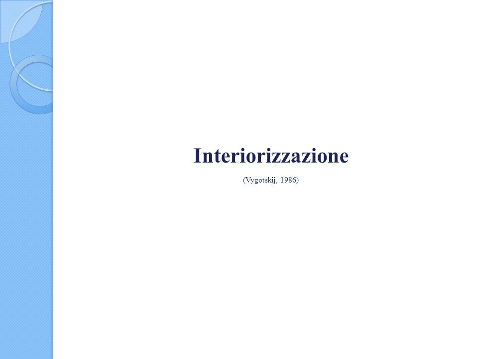 Interiorizzazione (Vygotskij, 1986)