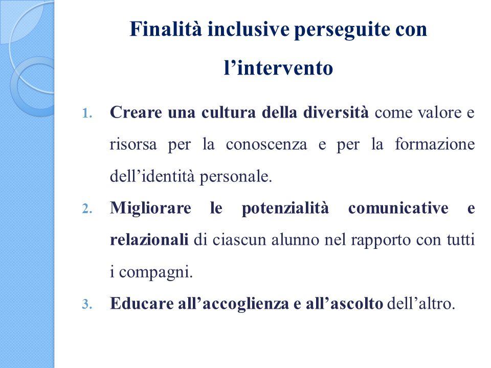 Finalità inclusive perseguite con l'intervento 1. Creare una cultura della diversità come valore e risorsa per la conoscenza e per la formazione dell'