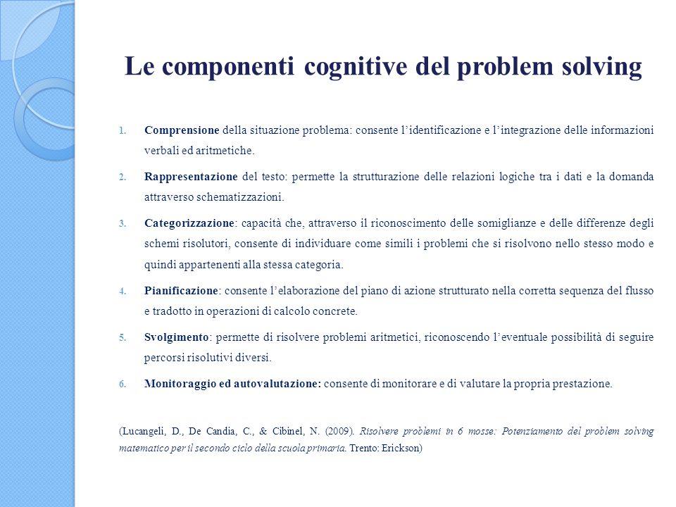Le componenti cognitive del problem solving 1. Comprensione della situazione problema: consente l'identificazione e l'integrazione delle informazioni