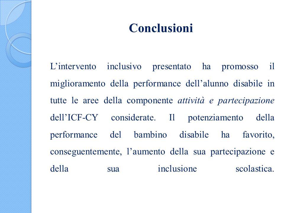 Conclusioni L'intervento inclusivo presentato ha promosso il miglioramento della performance dell'alunno disabile in tutte le aree della componente at