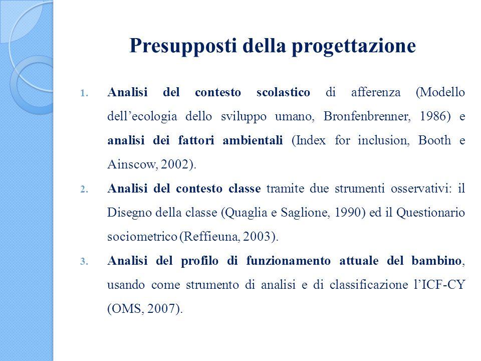 Presupposti della progettazione 1. Analisi del contesto scolastico di afferenza (Modello dell'ecologia dello sviluppo umano, Bronfenbrenner, 1986) e a