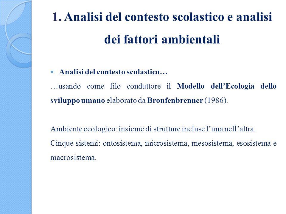 1. Analisi del contesto scolastico e analisi dei fattori ambientali Analisi del contesto scolastico… …usando come filo conduttore il Modello dell'Ecol