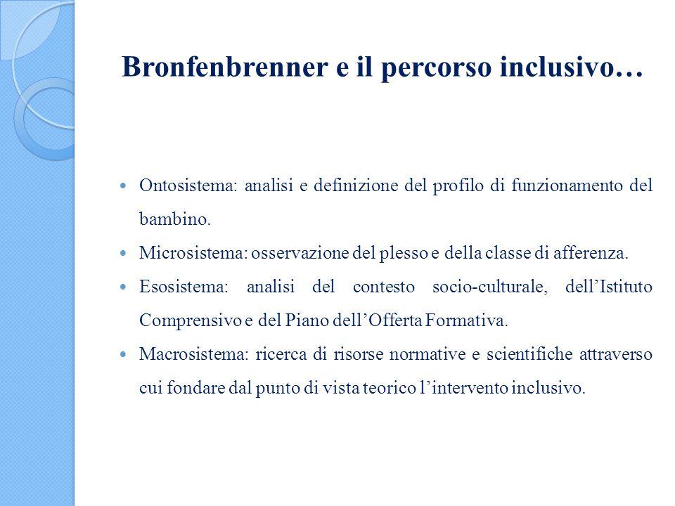 Bronfenbrenner e il percorso inclusivo… Ontosistema: analisi e definizione del profilo di funzionamento del bambino. Microsistema: osservazione del pl