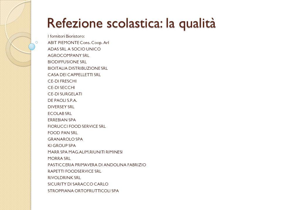 Refezione scolastica: la qualità I fornitori Bioristoro: ABIT PIEMONTE Cons. Coop. Arl ADAS SRL A SOCIO UNICO AGROCOMPANY SRL BIODIFFUSIONE SRL BIOITA