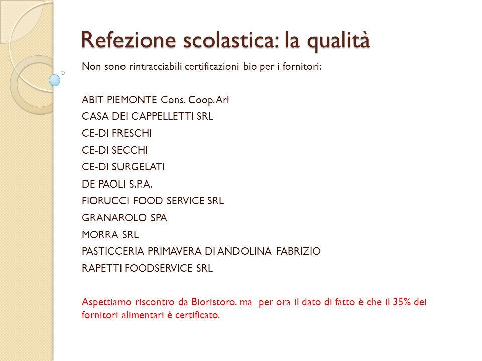 Refezione scolastica: la qualità Non sono rintracciabili certificazioni bio per i fornitori: ABIT PIEMONTE Cons. Coop. Arl CASA DEI CAPPELLETTI SRL CE