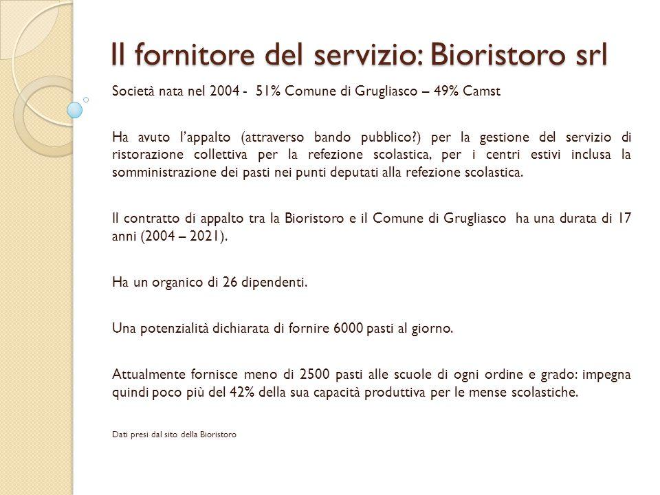Il fornitore del servizio: Bioristoro srl Società nata nel 2004 - 51% Comune di Grugliasco – 49% Camst Ha avuto l'appalto (attraverso bando pubblico?)