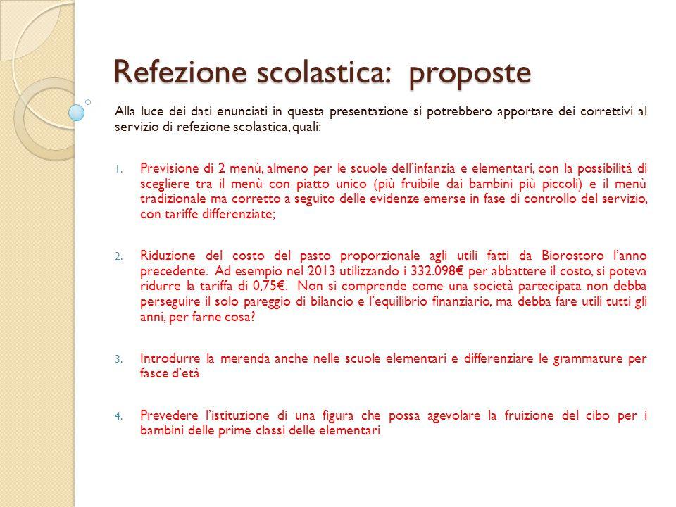 Refezione scolastica: proposte Alla luce dei dati enunciati in questa presentazione si potrebbero apportare dei correttivi al servizio di refezione sc