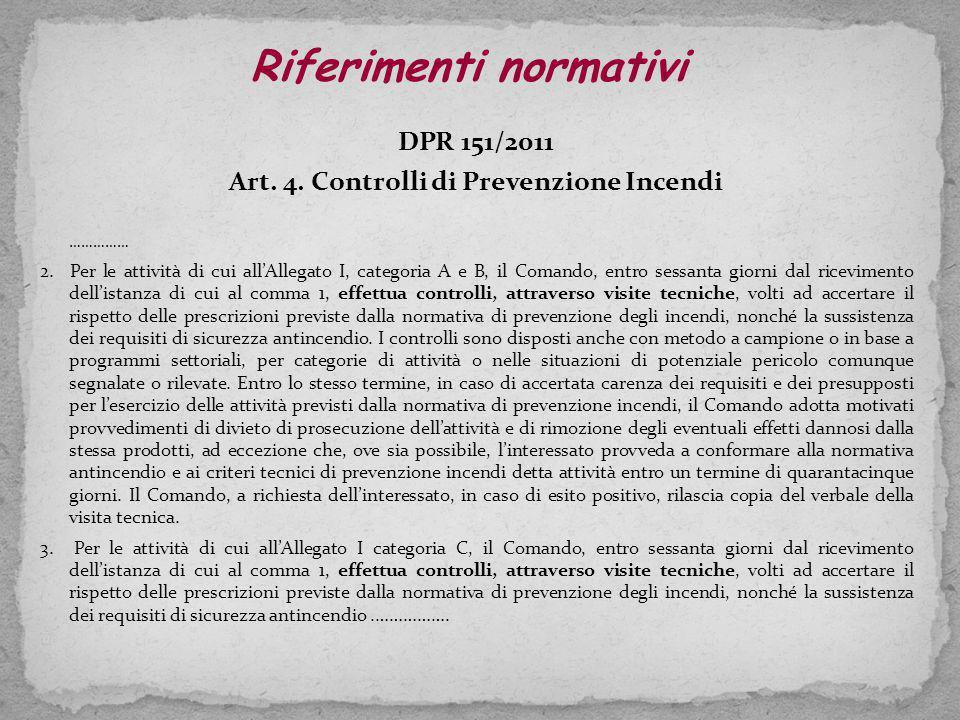 DPR 151/2011 Art.4. Controlli di Prevenzione Incendi …………… 2.
