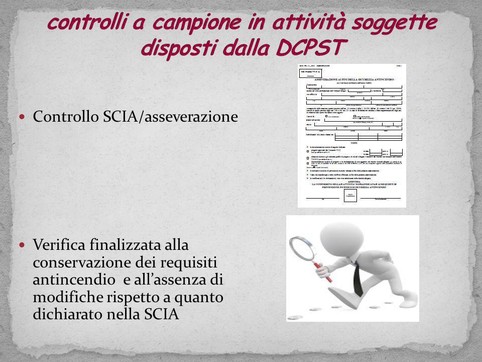Controllo SCIA/asseverazione Verifica finalizzata alla conservazione dei requisiti antincendio e all'assenza di modifiche rispetto a quanto dichiarato nella SCIA