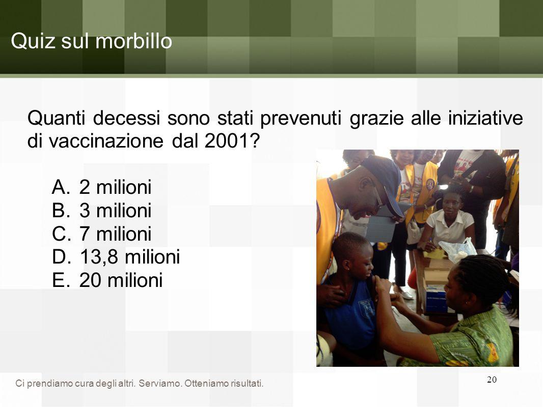 Ci prendiamo cura degli altri. Serviamo. Otteniamo risultati. Quanti decessi sono stati prevenuti grazie alle iniziative di vaccinazione dal 2001? A.2