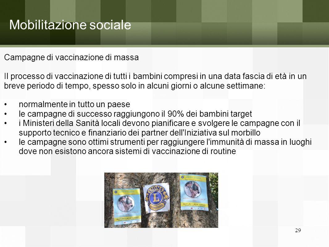 Mobilitazione sociale Campagne di vaccinazione di massa Il processo di vaccinazione di tutti i bambini compresi in una data fascia di età in un breve