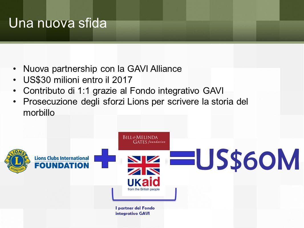 Una nuova sfida Nuova partnership con la GAVI Alliance US$30 milioni entro il 2017 Contributo di 1:1 grazie al Fondo integrativo GAVI Prosecuzione deg