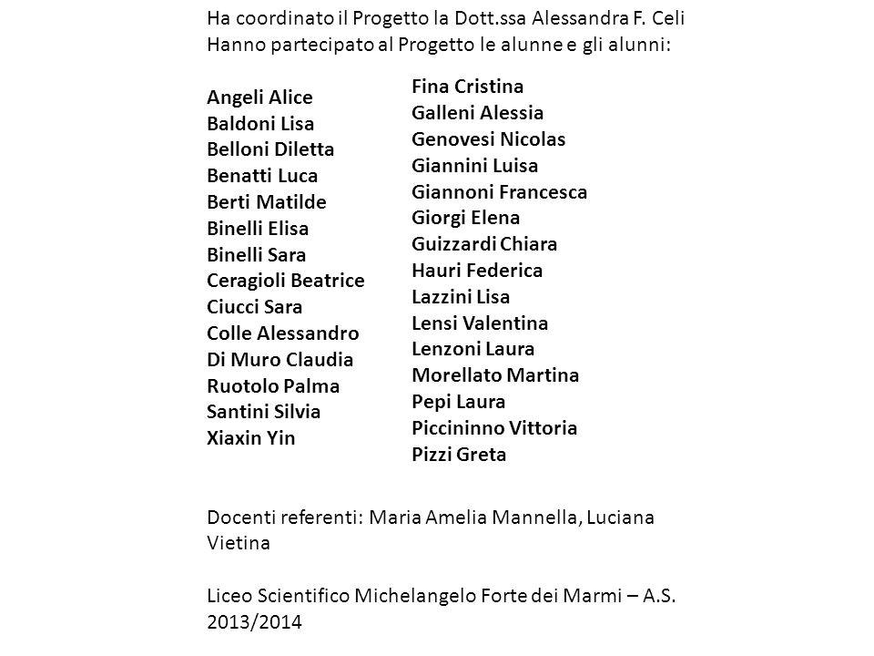 Ha coordinato il Progetto la Dott.ssa Alessandra F. Celi Hanno partecipato al Progetto le alunne e gli alunni: Angeli Alice Baldoni Lisa Belloni Dilet