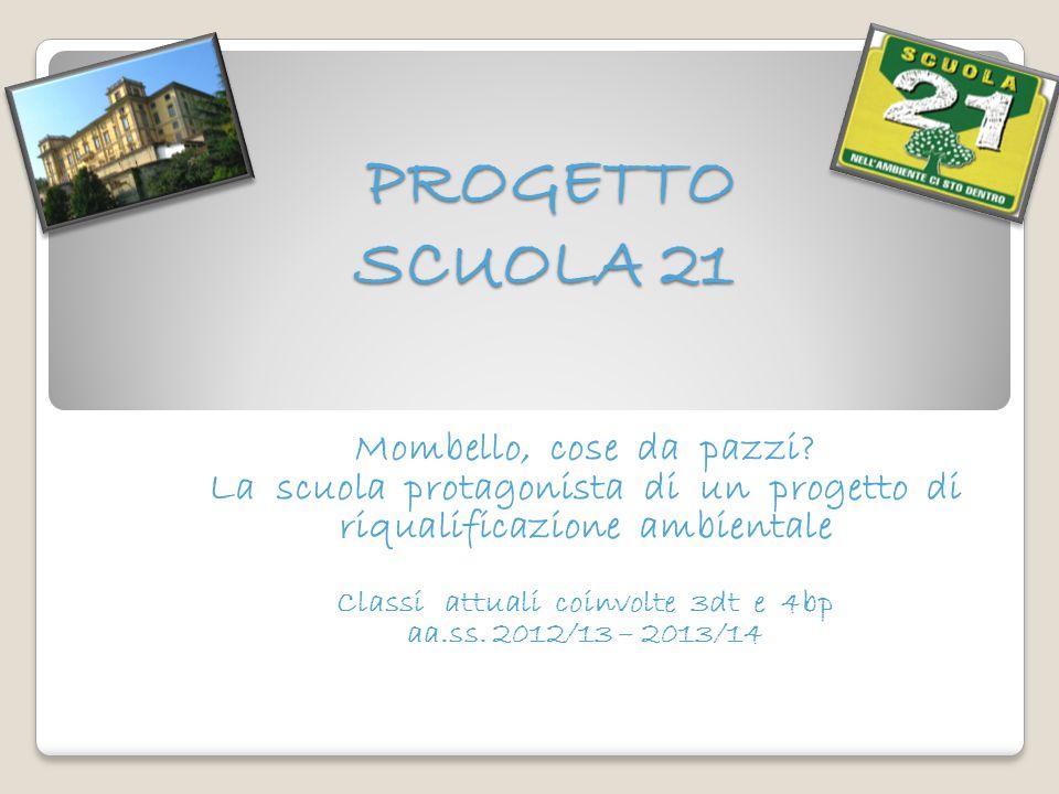 PROGETTO SCUOLA 21 PROGETTO SCUOLA 21 Mombello, cose da pazzi.