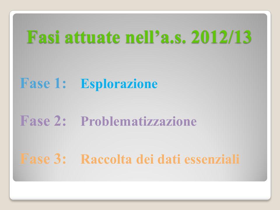 Fasi attuate nell'a.s. 2012/13 Fase 1: Esplorazione Fase 2: Problematizzazione Fase 3: Raccolta dei dati essenziali