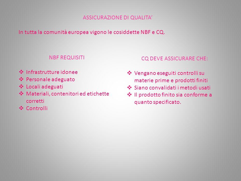 ASSICURAZIONE DI QUALITA' In tutta la comunità europea vigono le cosiddette NBF e CQ. NBF REQUISITI  Infrastrutture idonee  Personale adeguato  Loc