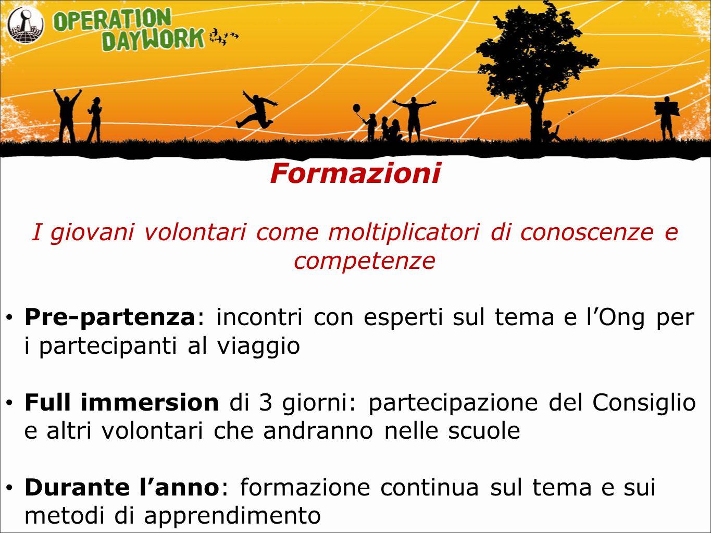 Formazioni I giovani volontari come moltiplicatori di conoscenze e competenze Pre-partenza: incontri con esperti sul tema e l'Ong per i partecipanti a