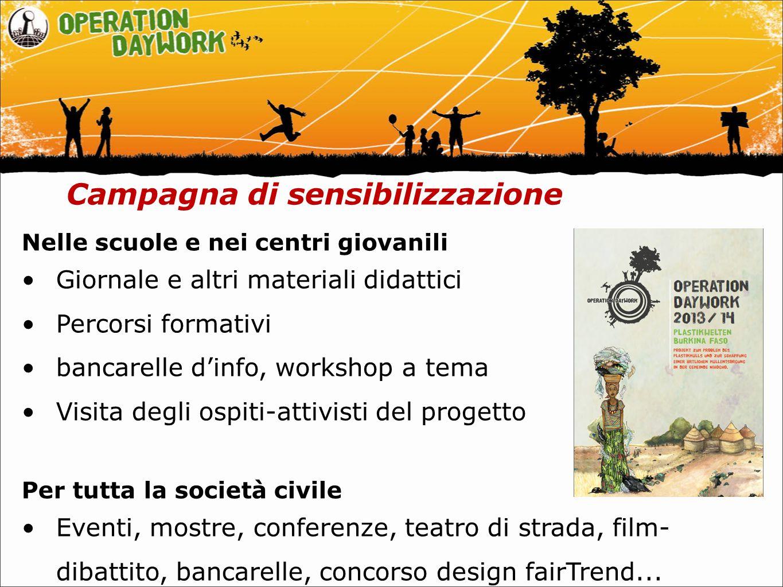 Campagna di sensibilizzazione Nelle scuole e nei centri giovanili Giornale e altri materiali didattici Percorsi formativi bancarelle d'info, workshop
