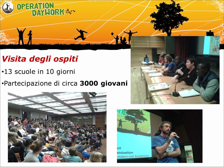 Visita degli ospiti 13 scuole in 10 giorni Partecipazione di circa 3000 giovani