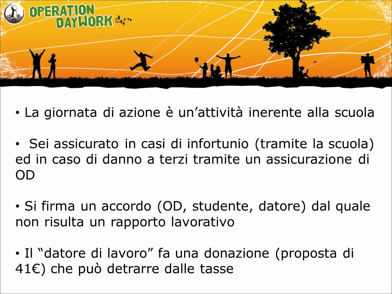 La giornata di azione è un'attività inerente alla scuola Sei assicurato in casi di infortunio (tramite la scuola) ed in caso di danno a terzi tramite