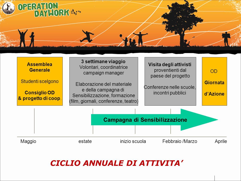 Campagna di Sensibilizzazione Assemblea Generale Studenti scelgono Consiglio OD & progetto di coop. 3 settimane viaggio Volontari, coordinatrice campa