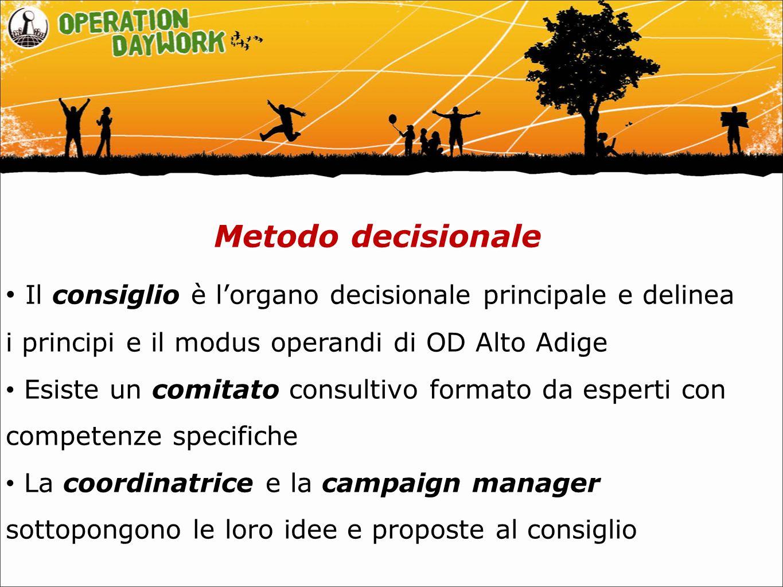 Metodo decisionale Il consiglio è l'organo decisionale principale e delinea i principi e il modus operandi di OD Alto Adige Esiste un comitato consultivo formato da esperti con competenze specifiche La coordinatrice e la campaign manager sottopongono le loro idee e proposte al consiglio