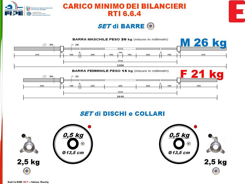 CARICO MINIMO DEI BILANCIERI RTI 6.6.4 SET di BARRE M 26 kg F 21 kg Ø13,5 cm 0,5 kg Ø13,5 cm 0,5 kg SET di DISCHI e COLLARI 2,5 kg Archivio CNUG 2014 – Fabiano Blasutig