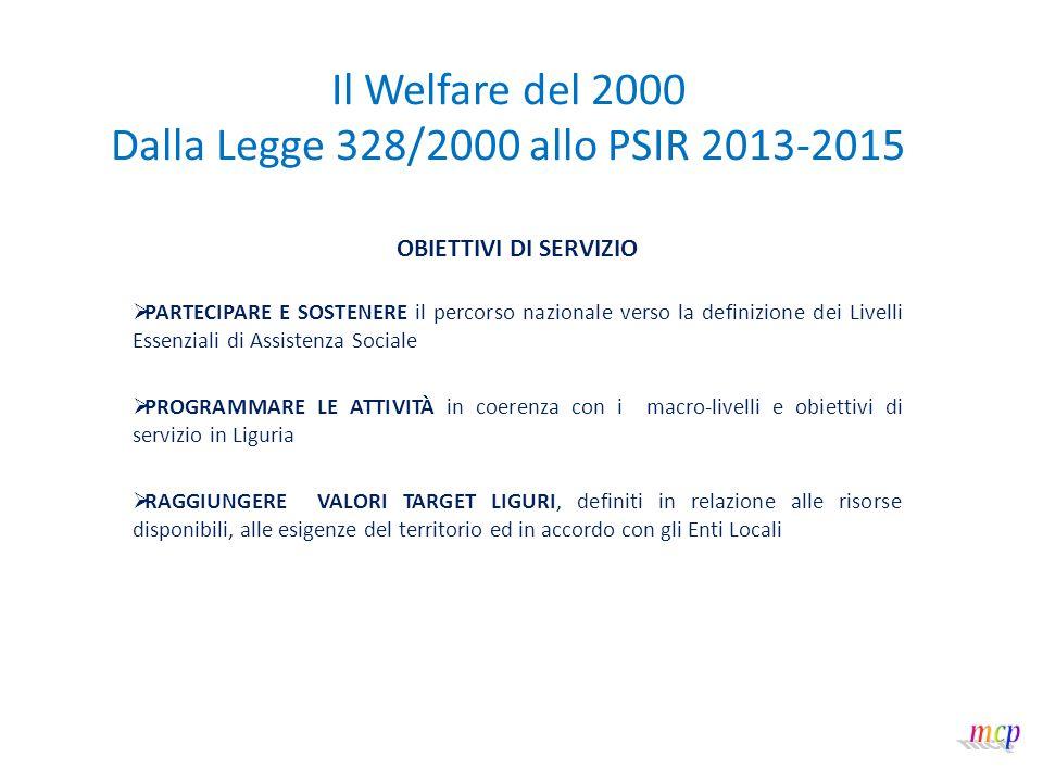 Il Welfare del 2000 Dalla Legge 328/2000 allo PSIR 2013-2015 PARTE 1: AZIONI DI SISTEMA 1.