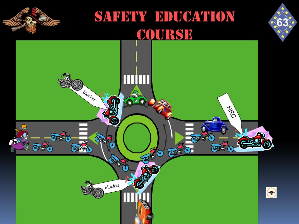 SAFETY EDUCATION course blocker HRC