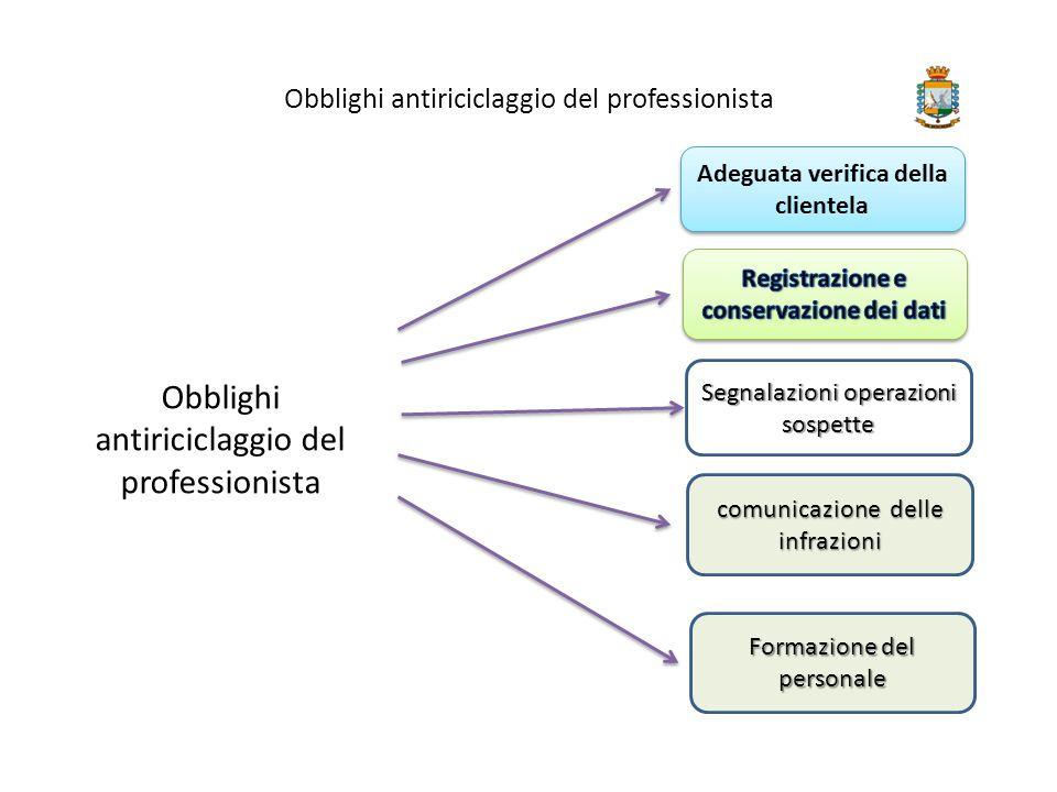 Obblighi antiriciclaggio del professionista Segnalazioni operazioni sospette comunicazione delle infrazioni Formazione del personale