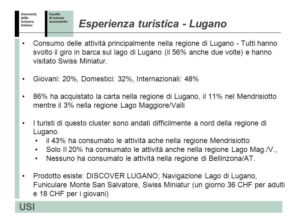 USI Consumo delle attività principalmente nella regione di Lugano - Tutti hanno svolto il giro in barca sul lago di Lugano (il 56% anche due volte) e hanno visitato Swiss Miniatur.