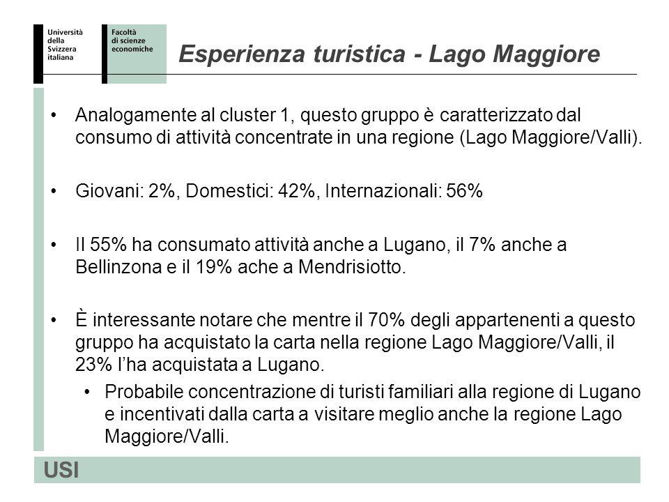 USI Analogamente al cluster 1, questo gruppo è caratterizzato dal consumo di attività concentrate in una regione (Lago Maggiore/Valli).