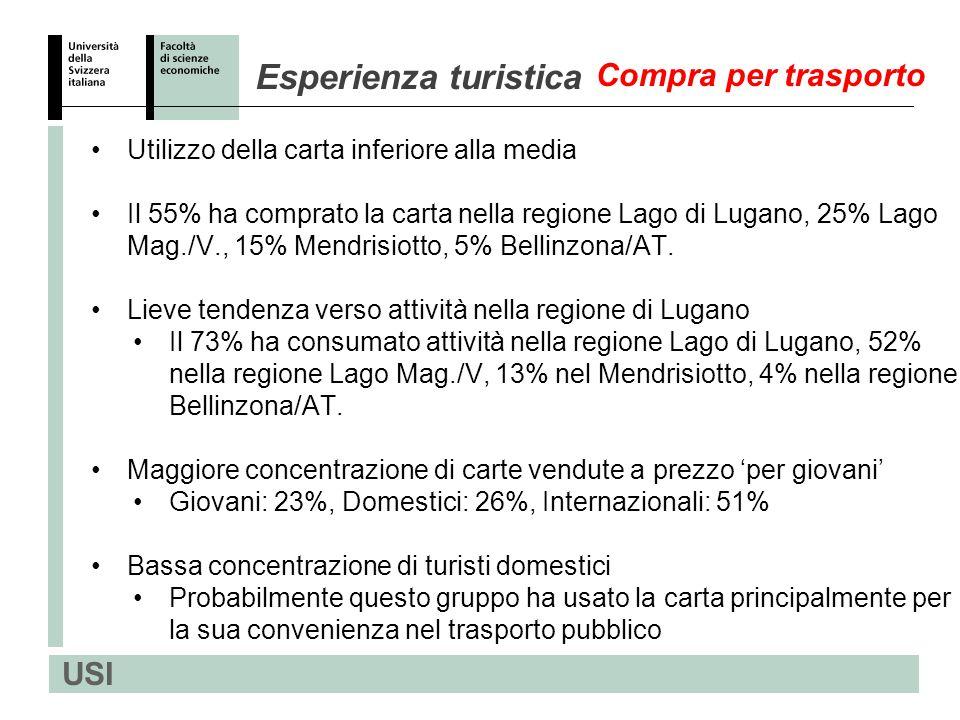 USI Utilizzo della carta inferiore alla media Il 55% ha comprato la carta nella regione Lago di Lugano, 25% Lago Mag./V., 15% Mendrisiotto, 5% Bellinzona/AT.