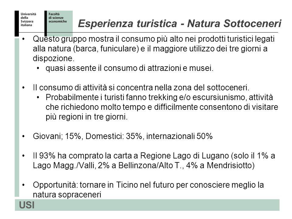 USI Questo gruppo mostra il consumo più alto nei prodotti turistici legati alla natura (barca, funiculare) e il maggiore utilizzo dei tre giorni a dispozione.