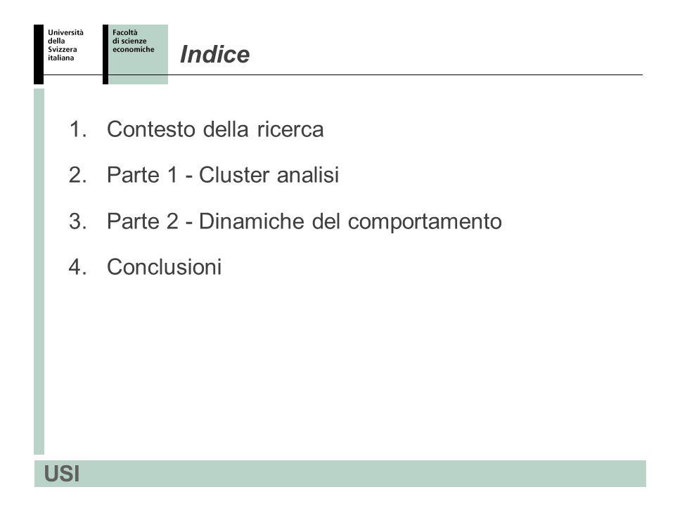 USI Indice 1.Contesto della ricerca 2.Parte 1 - Cluster analisi 3.Parte 2 - Dinamiche del comportamento 4.Conclusioni