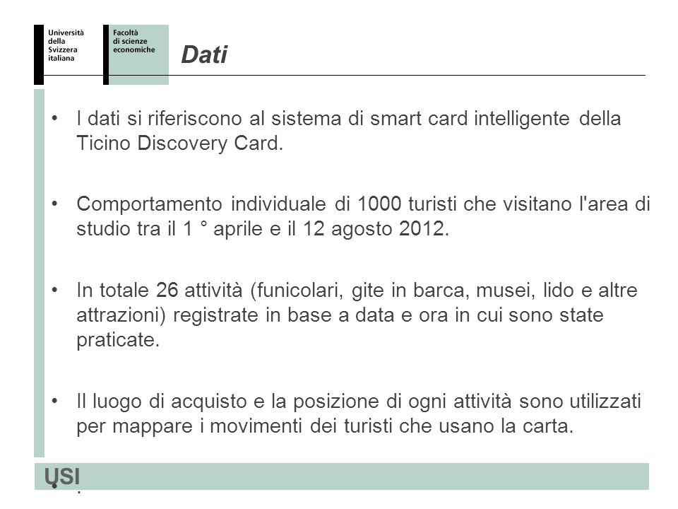 USI Le prime attività scelte possono essere usate come punti di vendita della carta e posti strategici per fare marketing e promuovere le altre attività Navigazione Lago di Lugano, Fun.