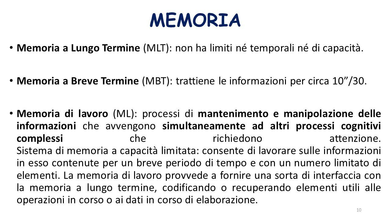 MEMORIA Memoria a Lungo Termine (MLT): non ha limiti né temporali né di capacità. Memoria a Breve Termine (MBT): trattiene le informazioni per circa 1