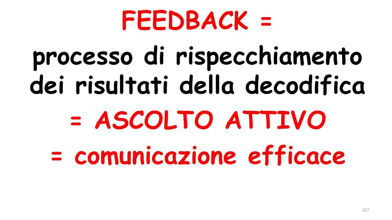 FEEDBACK = processo di rispecchiamento dei risultati della decodifica = ASCOLTO ATTIVO = comunicazione efficace 107