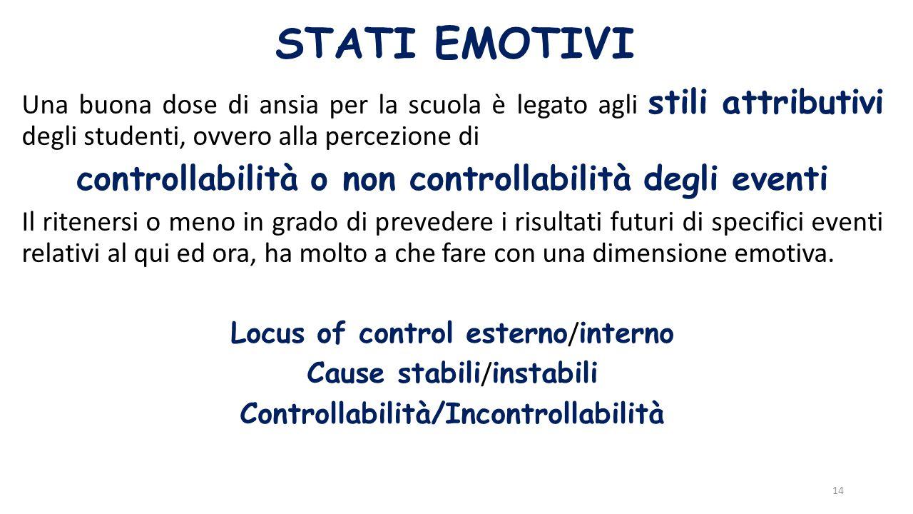 STATI EMOTIVI Una buona dose di ansia per la scuola è legato agli stili attributivi degli studenti, ovvero alla percezione di controllabilità o non co