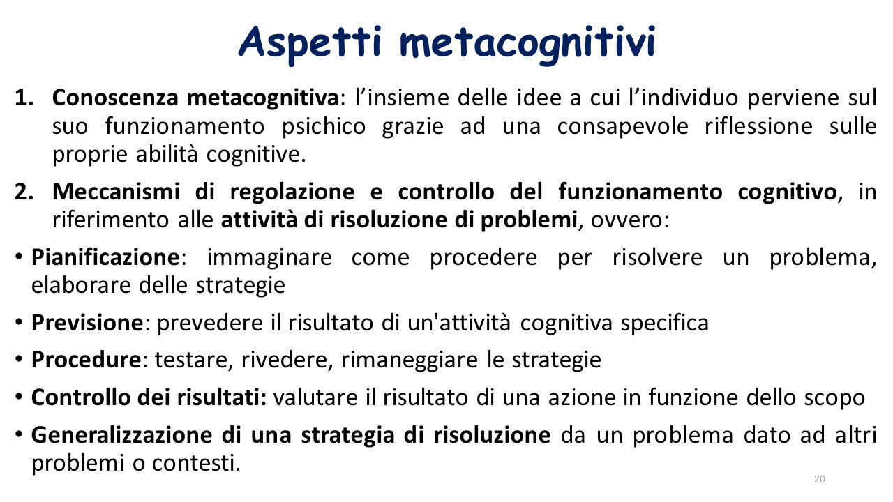 Aspetti metacognitivi 1.Conoscenza metacognitiva: l'insieme delle idee a cui l'individuo perviene sul suo funzionamento psichico grazie ad una consape