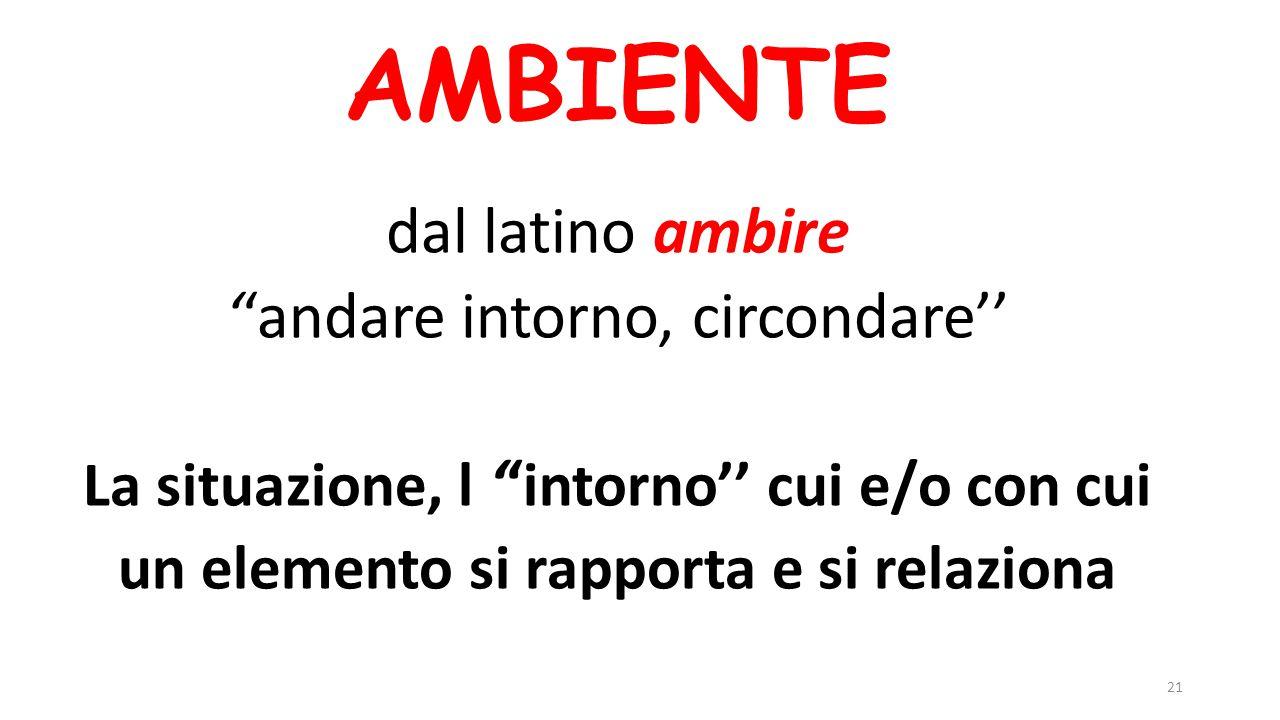 AMBIENTE dal latino ambire ''andare intorno, circondare'' La situazione, l '' intorno'' cui e/o con cui un elemento si rapporta e si relaziona 21