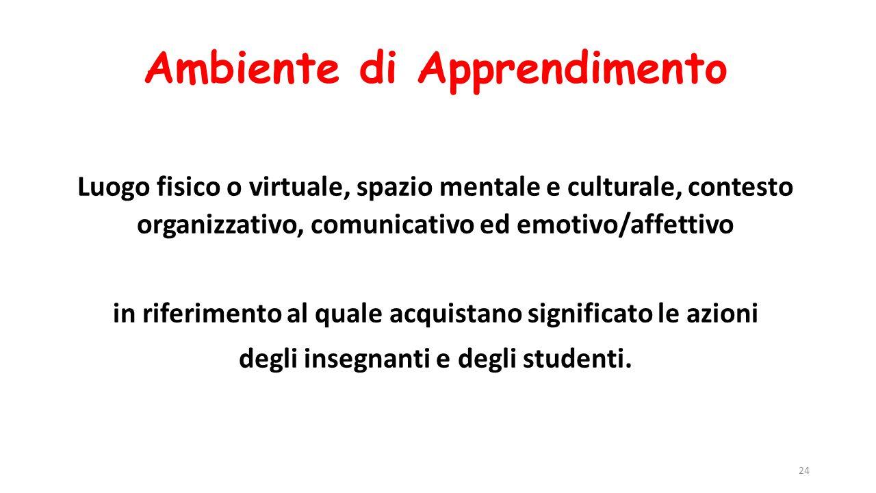 Ambiente di Apprendimento Luogo fisico o virtuale, spazio mentale e culturale, contesto organizzativo, comunicativo ed emotivo/affettivo in riferiment